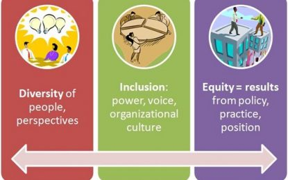 Fundamentals of Diversity, Equity & Inclusion